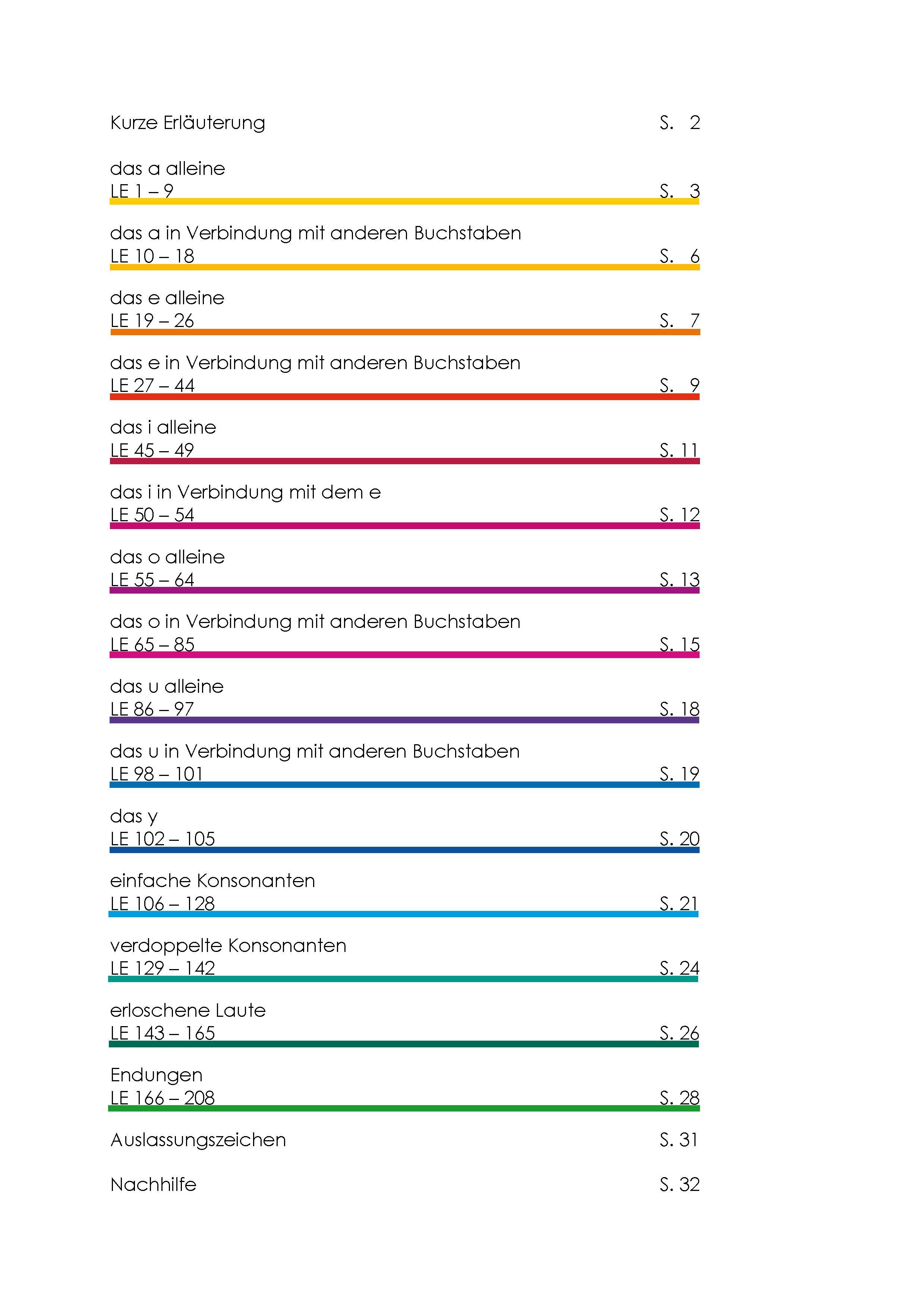 arbeitsblatt vorschule 187 lernprogramm deutsch vorstellung